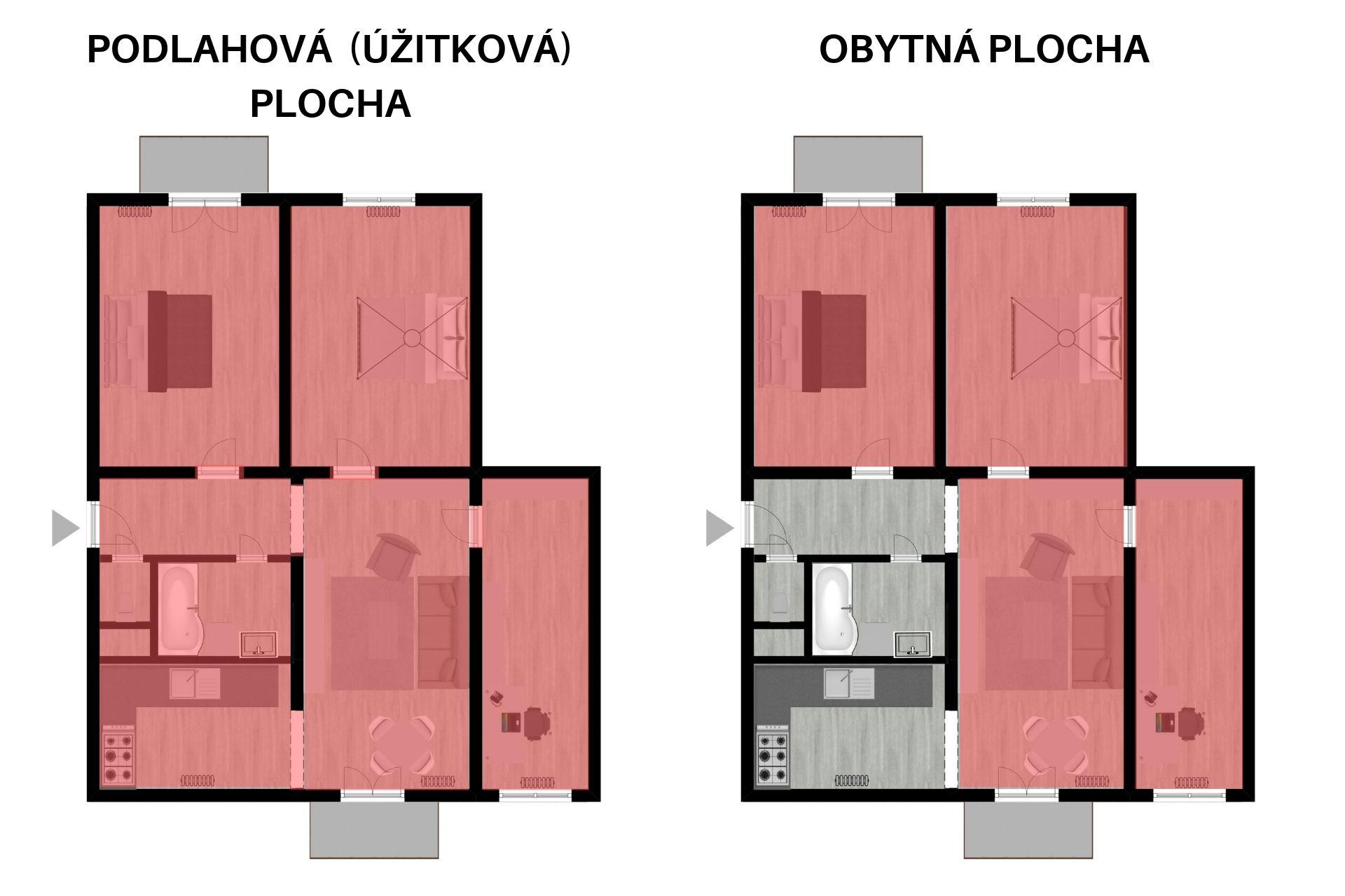 rozdiel úžitková podlahocá obytná plocha